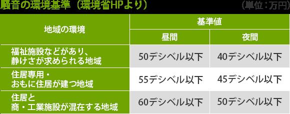 value07_ railroad_graph